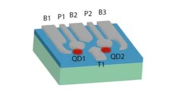 陳根:空穴法,打造更高效量子計算機